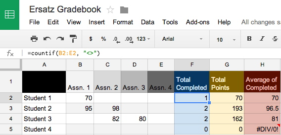 How To Get an Item Count in Google Sheets -- THE Journal