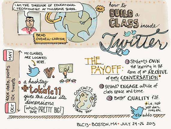 sketch notes example brad orvell carter