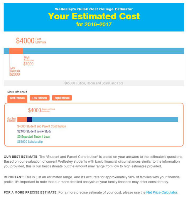 Simpler Alternative to Net Price Calculator Gaining Pickup