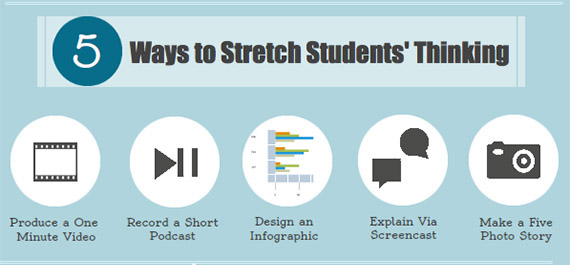 Use infographics to stretch media literacy skills for students
