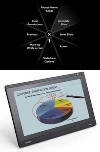 The Wacom DTU-2231 interactive pen display and the new radial menu for education users.