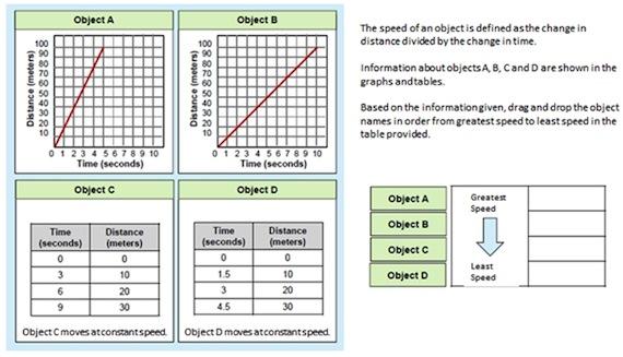 PARCC Releases Prototype Test Items for Next-Gen Assessments ...
