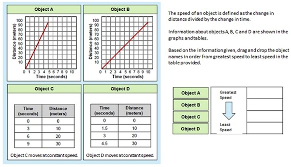 sample grade 7 math item