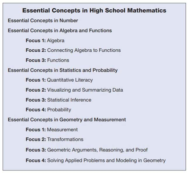 "The essential concepts for high school math, as laid out by the National Council of Teachers of Mathematics in ""Catalyzing Change in High School Mathematics: Initiating Critical Conversations."""
