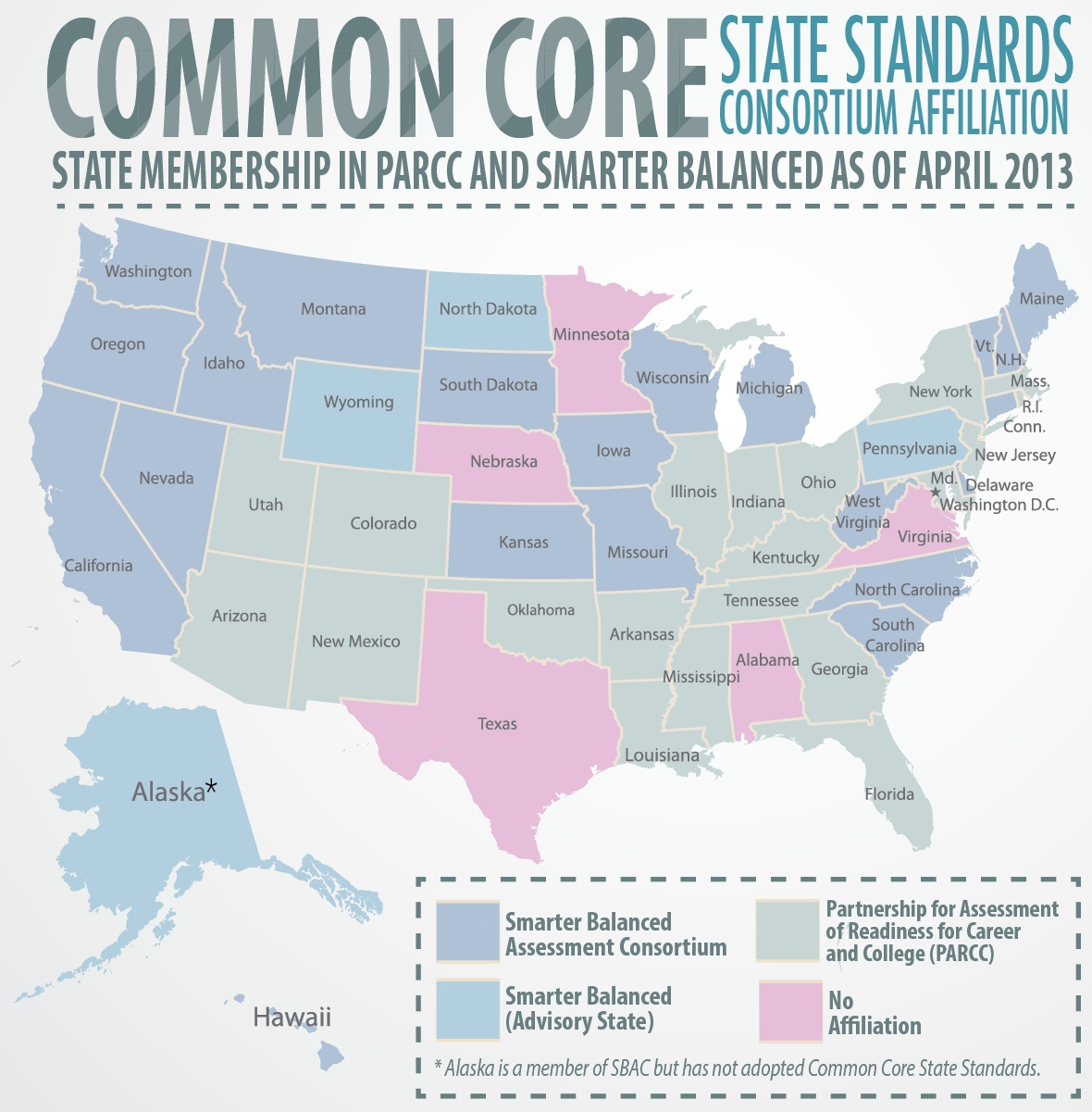 Alaska Joins Smarter Balanced But Remains Independent Of Common Core