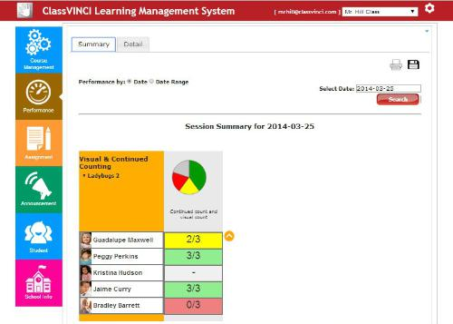 Vinci education learning management system
