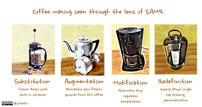 SAMR: coffee-based analogy and focus on the making of the coffee rather than the coffee itself